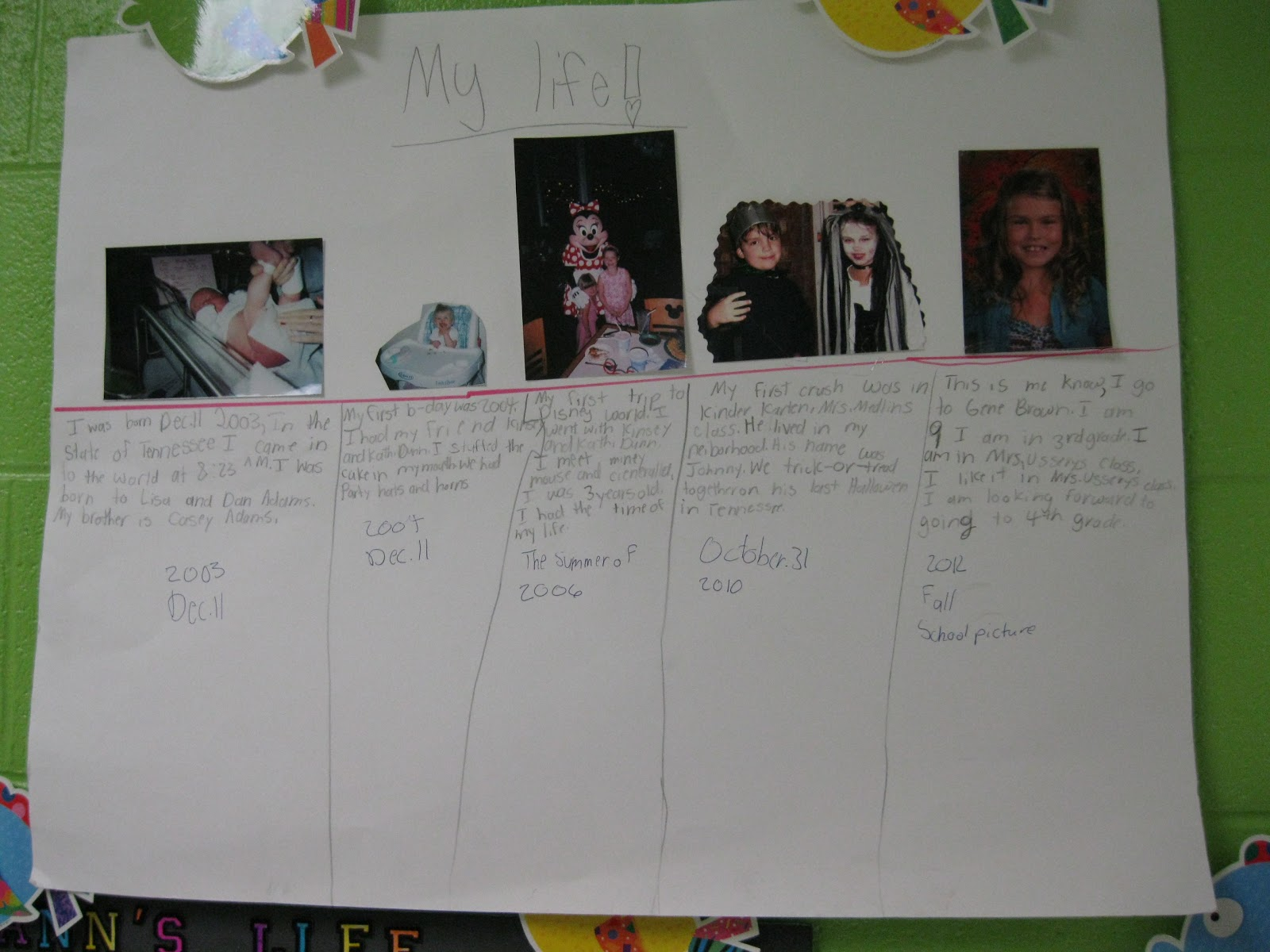 Mrs Ussery S Second Grade Class Timeline Project